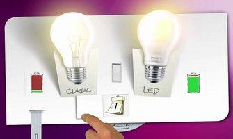 Как да изберем подходящо LED осветление от Philips